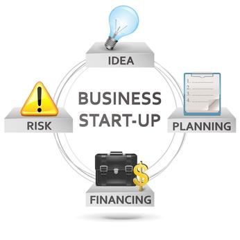 Emprendedor Eficaz